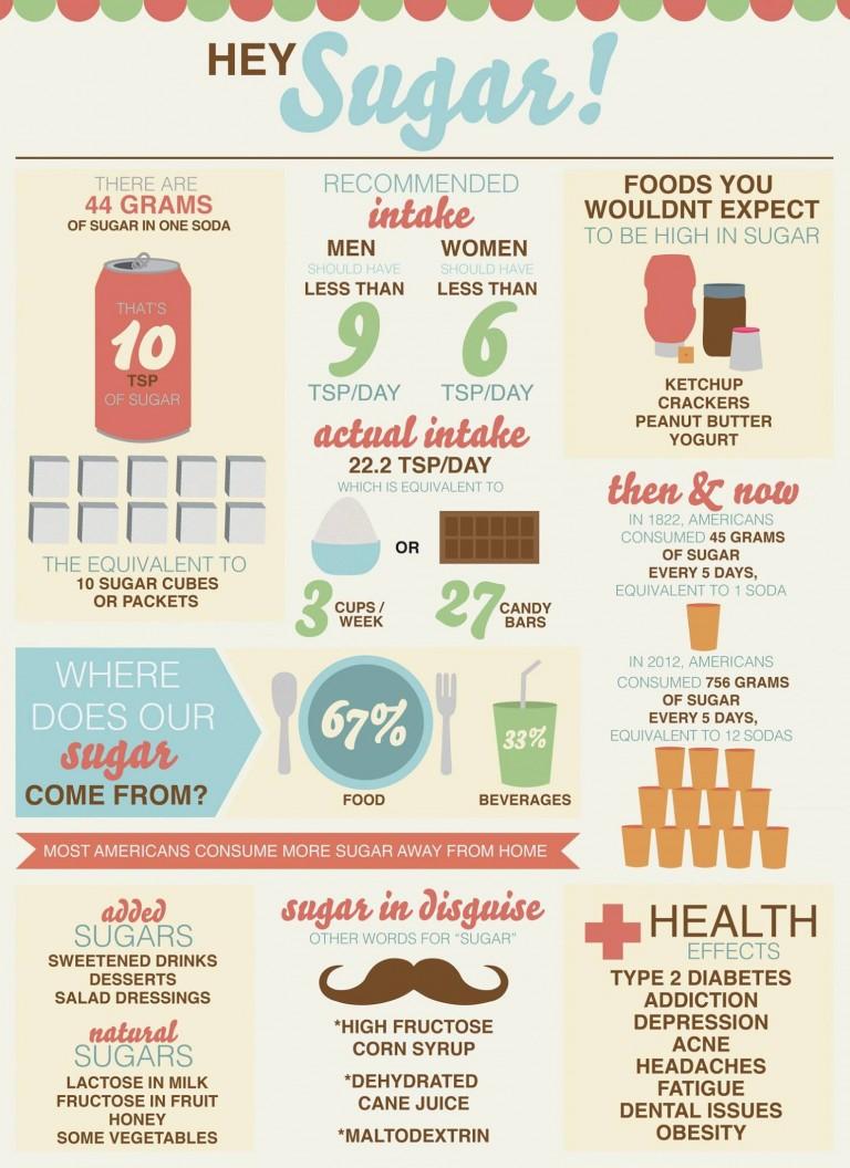 NY_Hypnosis_stop_eating_sugar